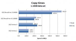 OCZ_RevoDrive_3_File_Copy_MB